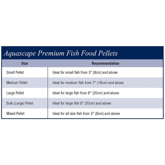 Aquascape Premium Staple Fish Food Pellets 2 kg-4
