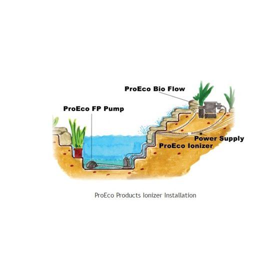 ProEco Ionizer – 25,000 Gallon Ponds-2