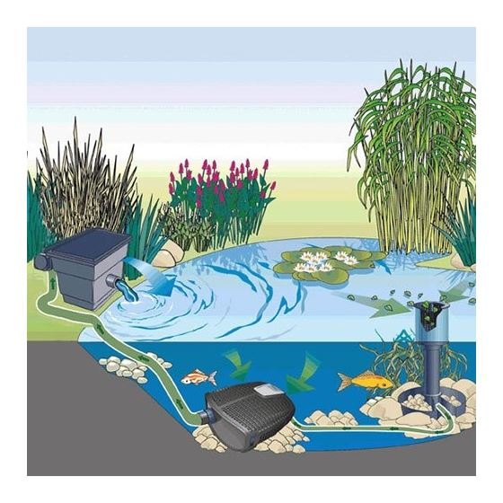 OASE AquaMax Eco Premium 3000 Pond and Waterfall-4