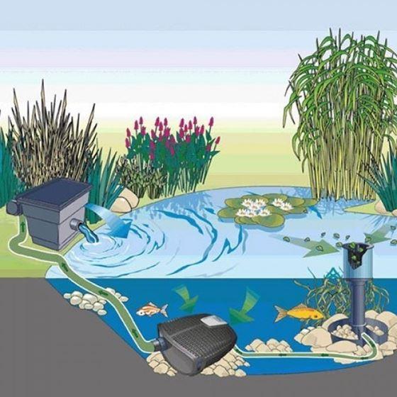 OASE BioSmart 5000 Pond Filter-4